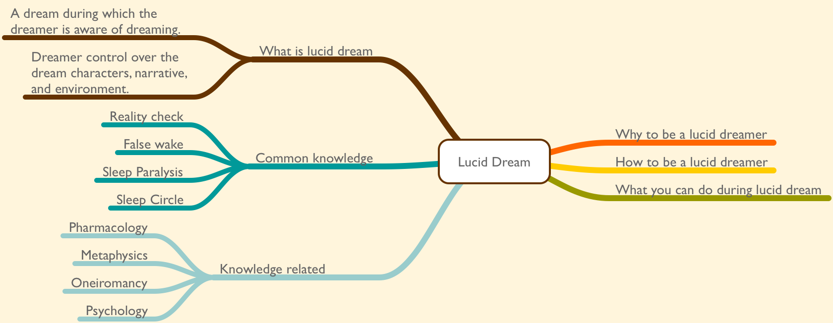 Tribe: Lucid Dream 1